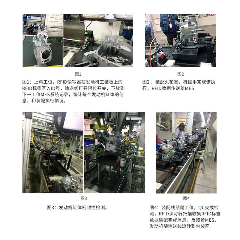 RFID技术在发动机装配线上的应用方案